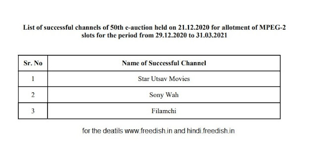 50th e-auction Results Declared - 3 Movies channels Sony Wah, Star Utsav Movies, and Filmachi  Added