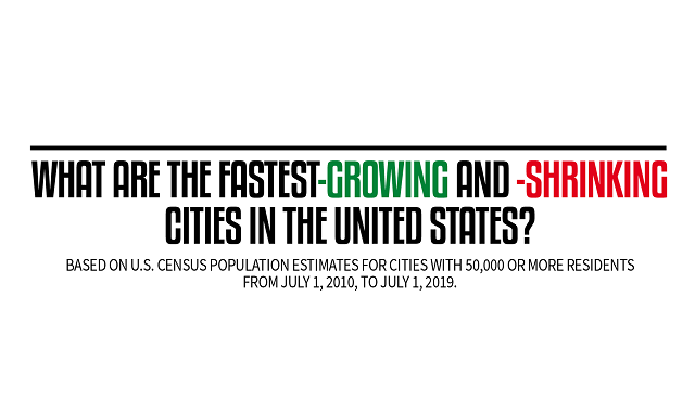What are the Fastest-Growing and -Shrinking Cities in the United States?