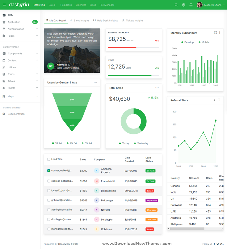 Responsive Admin Dashboard Template + UI Kit