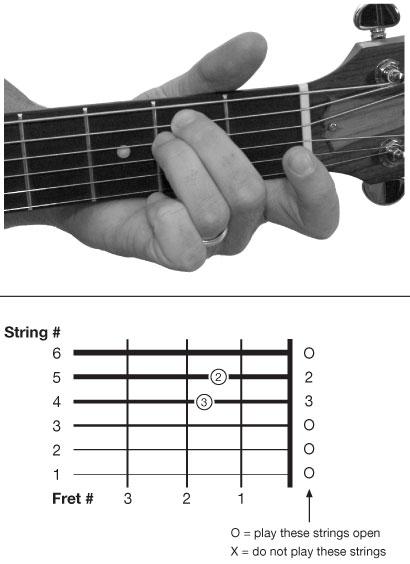 6000+ Gambar Chord Gitar B Minor