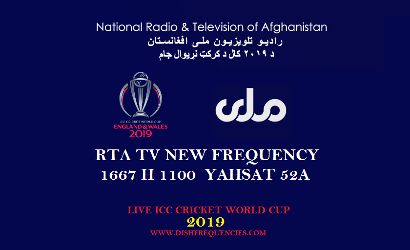 Dish Frequencies: RTA NEWS TV Updated Frequency 2019