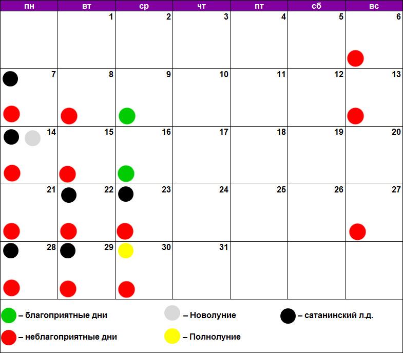 Лунный календарь пирсинга и прокалывания ушей декабрь 2020