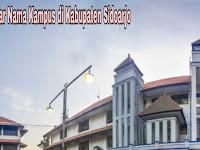6+ Kampus Terbaik di Kabupaten Sidoarjo yang Terbaik