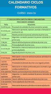 https://view.genial.ly/5ed8accebacf2c0da6558721/vertical-infographic-calendario-ciclos
