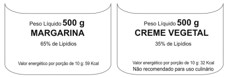 As figuras que seguem representam rótulos desses dois produtos.