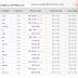 Onde Comprar um Domínio para o seu Blog