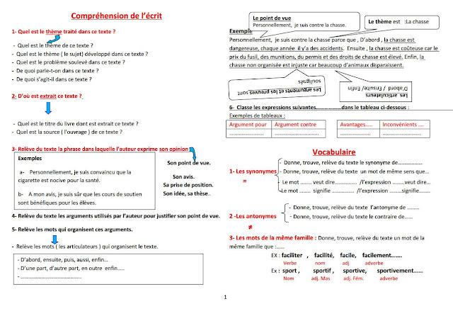 ملخص الوضعيات والقواعد والبلاعة في اللغة الفرنسية تحضيرا لشهادة التعليم المتوسط BEM