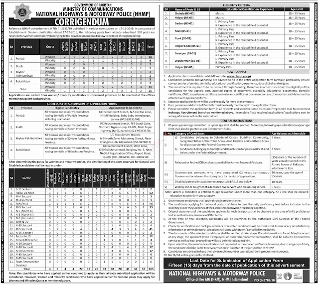 National Highways and Motorway Police NH AND MP jobs for both Male and Female