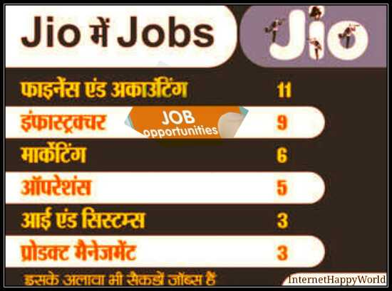 jobs in reliance jio telecom