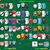 Confira todas as camisas dos clubes do Campeonato Uruguaio 2020