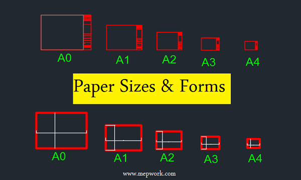 AutoCAD Paper Size List DWG - CAD Layout Forms