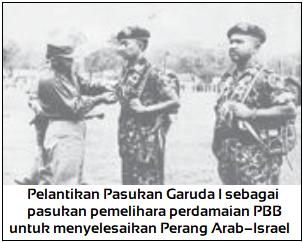 Pasukan Garuda - Peran Indonesia dalam PBB