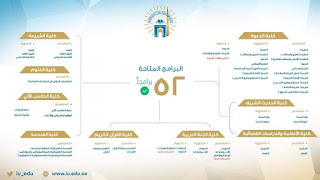 Beasiswa Kuliah di Universitas Arab Saudi