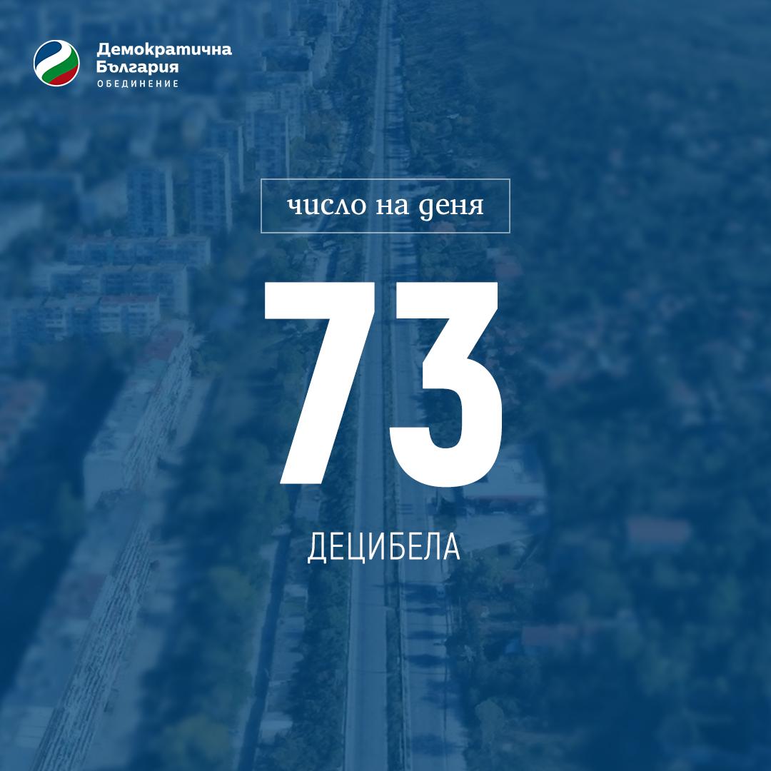 Шум в децибели по бул България в Русе