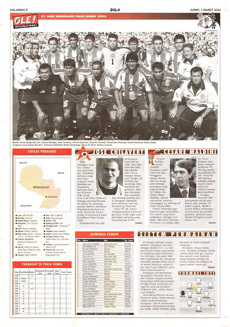 ROAD TO WORLD CUP 2002 PARAGUAY TEAM PROFILE