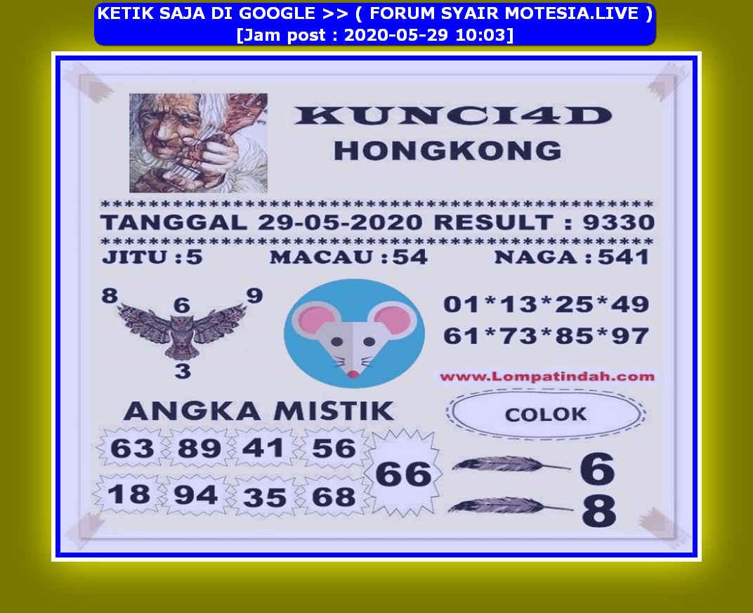 Kode syair Hongkong Jumat 29 Mei 2020 20