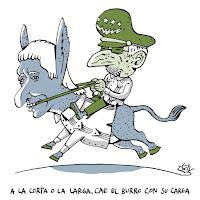 Image result for raul castro cartoons