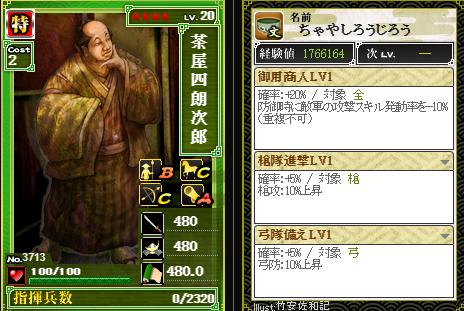 人気の落ちた茶屋四郎次郎