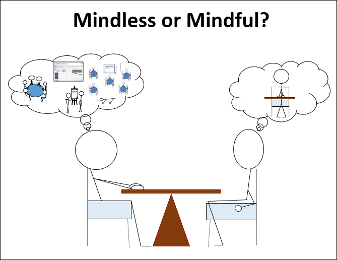 mindlessness and mindfulness review Drawing on her own ground-breaking experiments with the elderly, harvard psychology professor langer seeks to dramatize the rigid conditions and mind-sets that often.