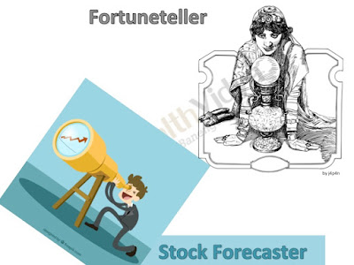 Picture shows Investor forecasting stock and a woman crystal ball firtuneteller