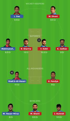 BAN vs IND Dream 11 Team | IND vs BAN