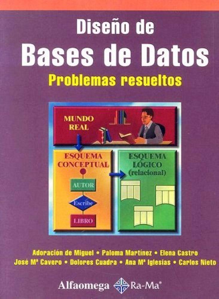 Diseño de base de datos: Problemas resueltos – Adoración de Miguel