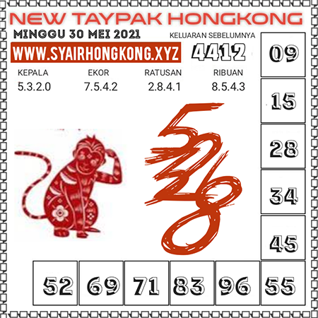 Prediksi New Taypak Hongkong Minggu 30 Mei 2021
