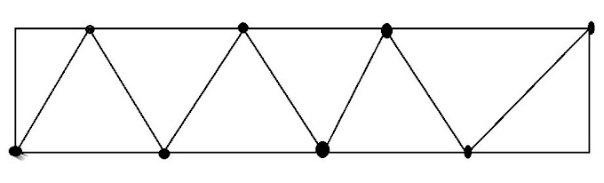 Triangulation Figures or System in Triangulation Survey