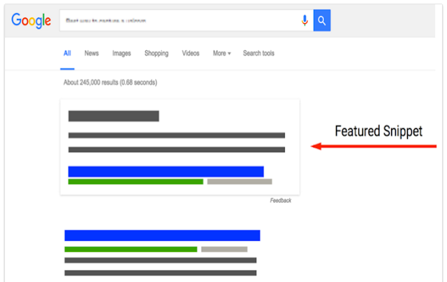 Google Search déploie les Featured snippets