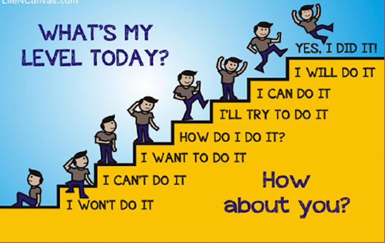 Hasil gambar untuk gambar motivasi