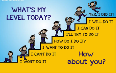 Image result for motivasi sukses