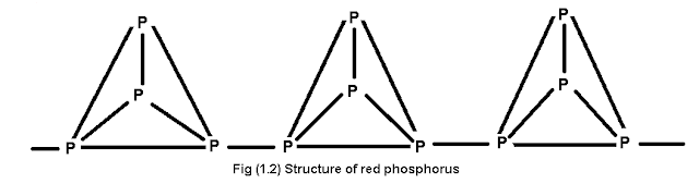 Structure of red phosphorus