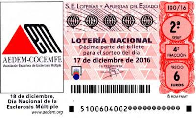 Loteria nacional sabado 17 de diciembre de 2016