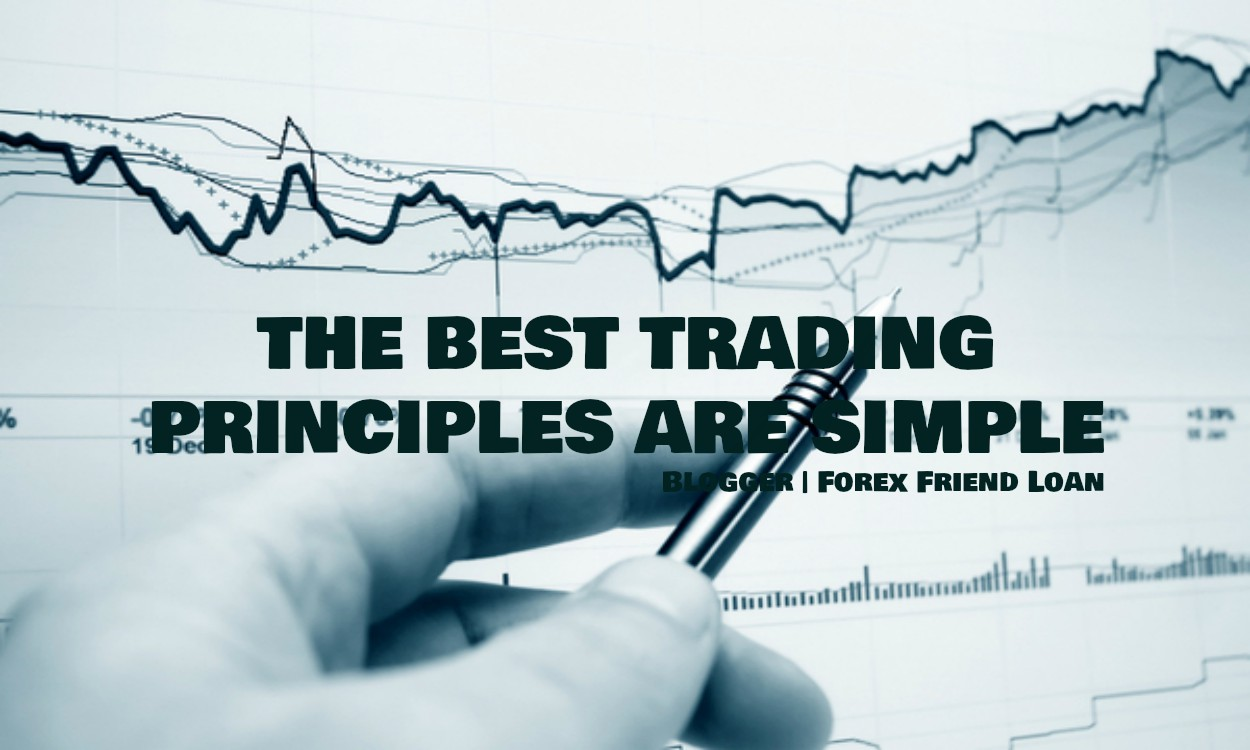 Forex motivational quotes