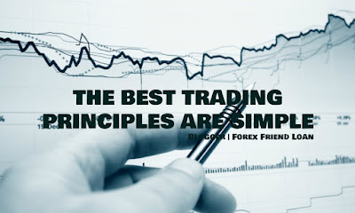Easy forex live quotes