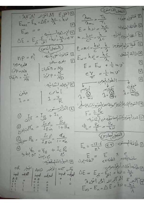 كل قوانين الفيزياء لثالثة ثانوي أ/ علاء رضوان 0%2B%252810%2529