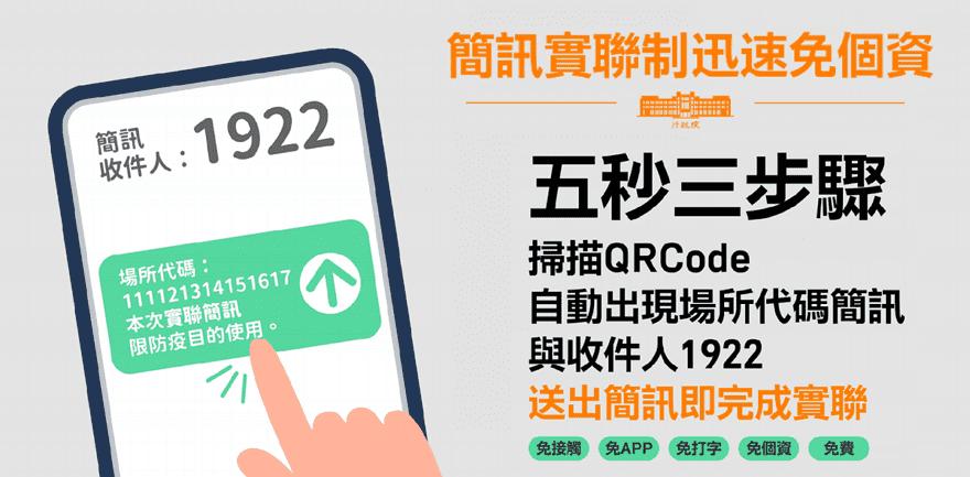 政院版簡訊實聯制:掃描、發送簡訊快速完成登記,店家線上申請 QR Code 說明