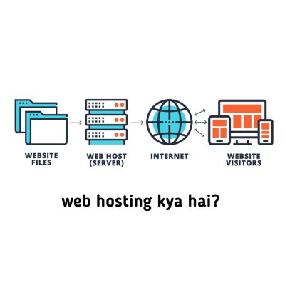 web hosting in hindi,Host Meaning in Hindi
