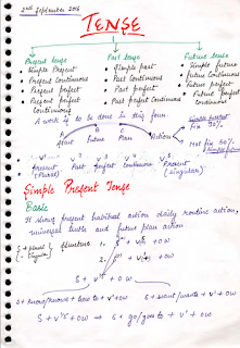 टेंस पीडीऍफ़ पुस्तक हिंदी में  | Tense PDF Book in Hindi Download