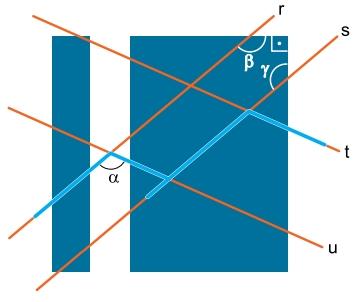 Admita que esse logotipo seja feito a partir da figura a seguir, sendo r e s retas paralelas, assim como as retas t e u.