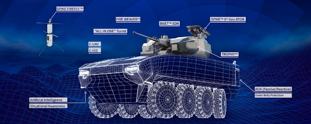 The List of RAFAEL Advanced Defense Systems' Exhibits at Upcoming DSEI 2021