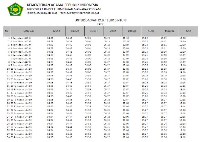Jadwal Imsakiyah Ramadhan 1442 H Kabupaten Teluk Bintuni, Provinsi Papua Barat