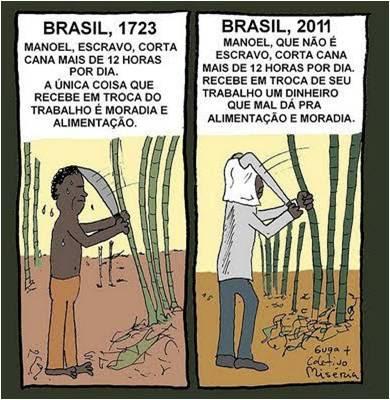 Escravidão moderna, hipercapitalismo, liberdade financeira, alforria, escravidão, luta de classes, status quo