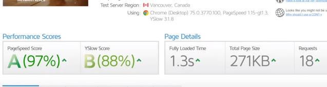 website speed test in canada