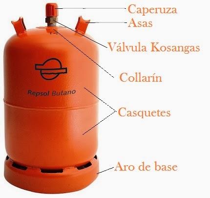 De profesi n bombero intervenciones con - Botella camping gas ...