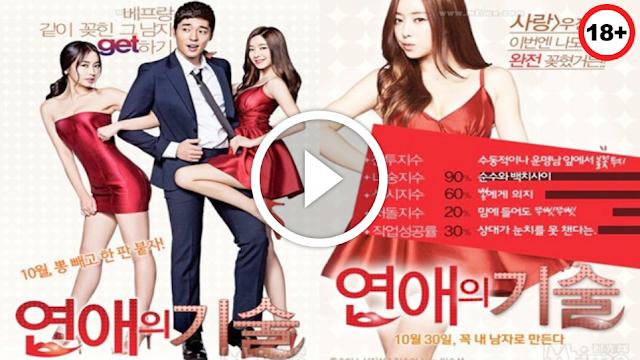 Mango Tree (2013) Korean Hot Movie Full HDRip 720p