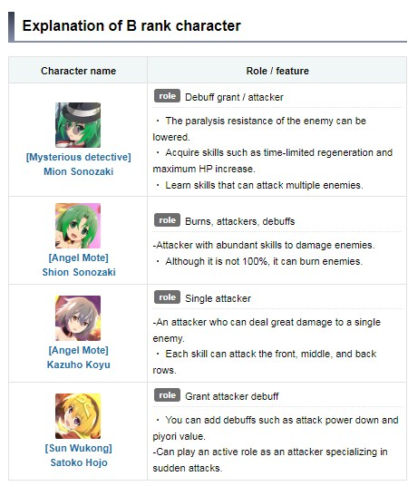 Higurashi When They Cry Mei tier list b
