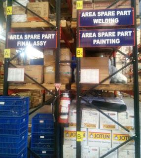SOP Permintaan Pembelian Material Lokal