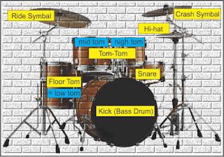 gambar drum set lengkap