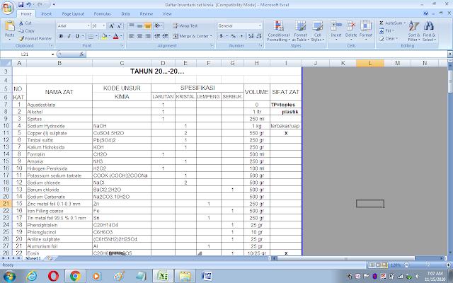 Daftar inventaris bahan/zat kimia di laboratorium sekolah